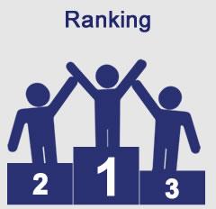 ranking_cblp